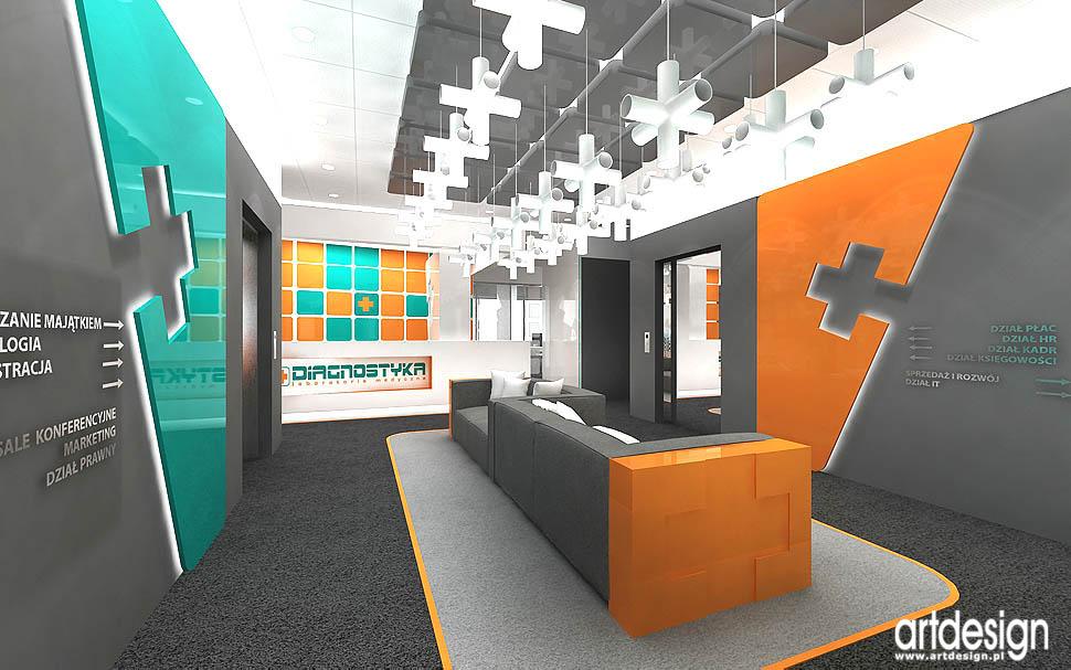 design wnętrza biura nowoczesne projekty aranzacje