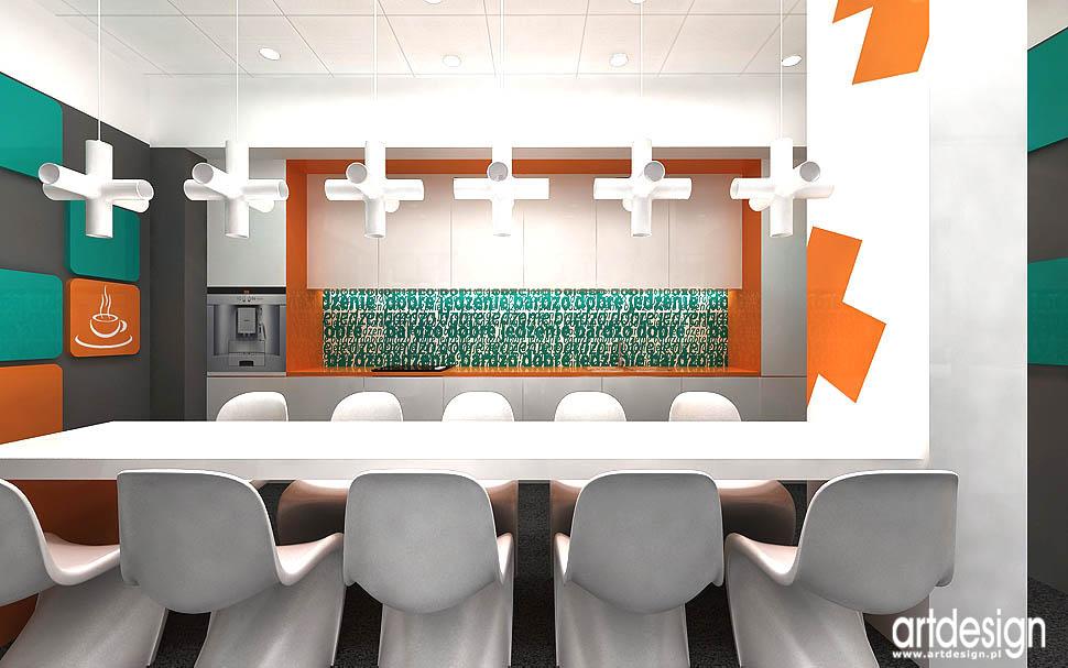 przestrzen socjalna w biurze aranzacja design