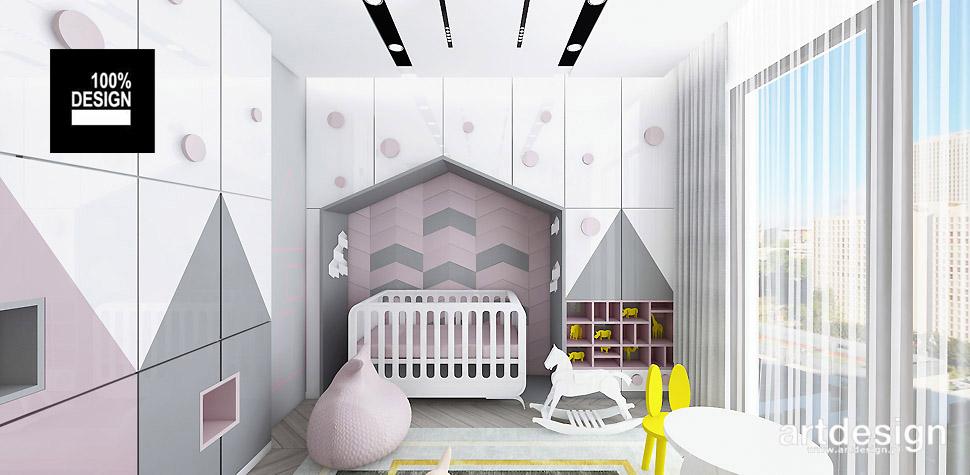 projektowanie wnętrz pokoi dziecięcych