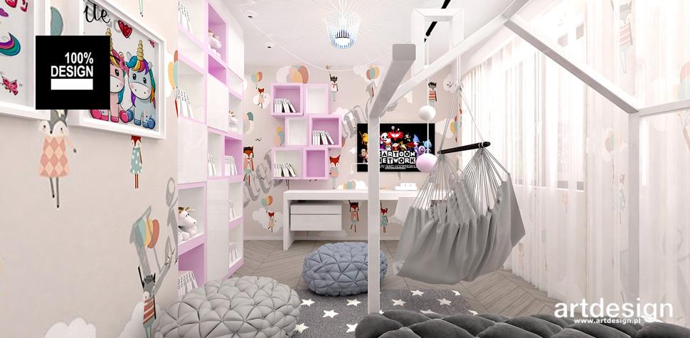 pokoje dla dzieci aranżacje