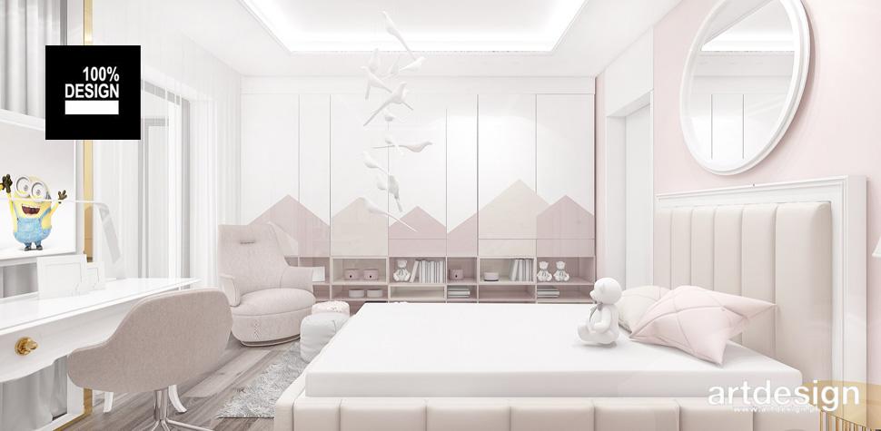 pastelowe wnętrza pokoje dziecięce